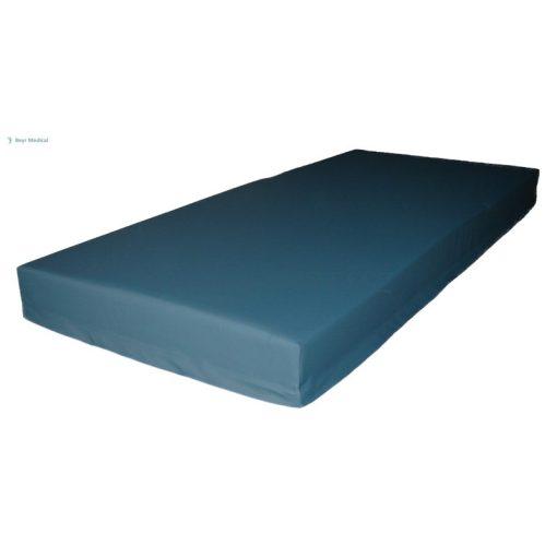 GL Matracvédő zippzáras (3 oldalon zippzárral záródó, inkontinencia huzat)